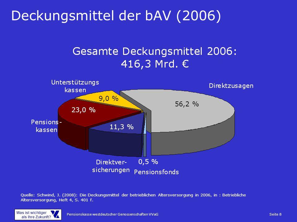 Deckungsmittel der bAV (2006)