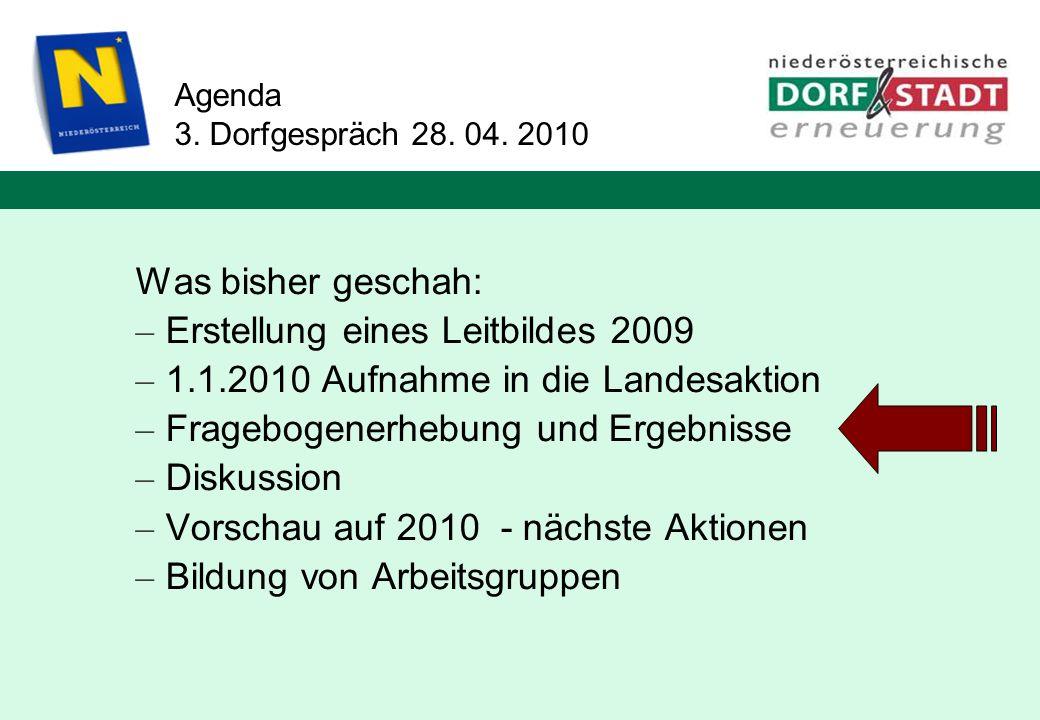 Erstellung eines Leitbildes 2009 1.1.2010 Aufnahme in die Landesaktion
