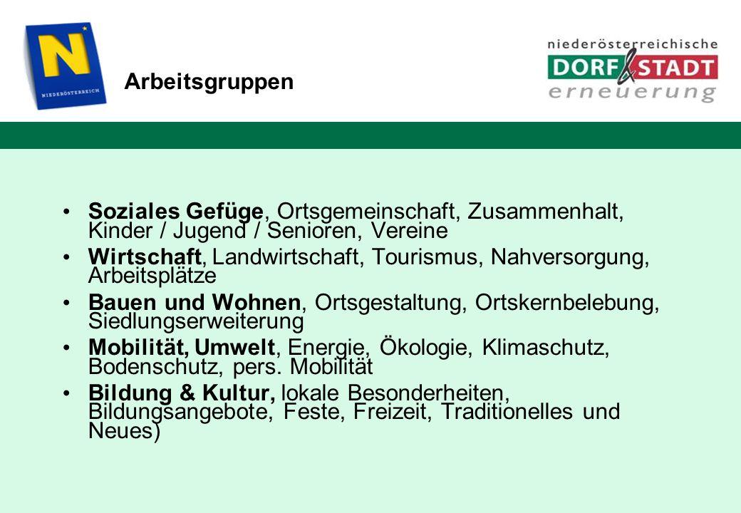 Arbeitsgruppen Soziales Gefüge, Ortsgemeinschaft, Zusammenhalt, Kinder / Jugend / Senioren, Vereine.