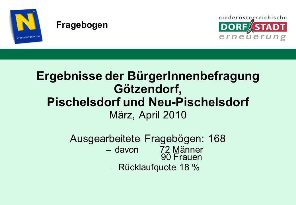 Ergebnisse der BürgerInnenbefragung Pischelsdorf und Neu-Pischelsdorf
