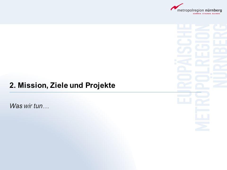 2. Mission, Ziele und Projekte