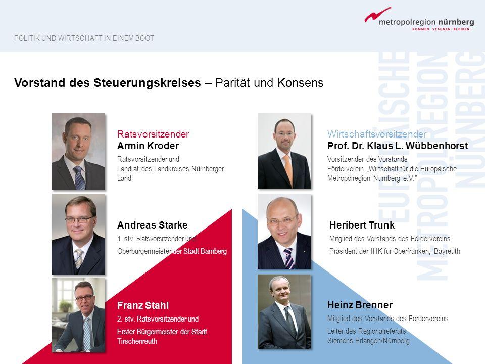 Vorstand des Steuerungskreises – Parität und Konsens