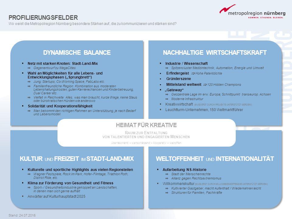 Dynamische Balance Nachhaltige Wirtschaftskraft