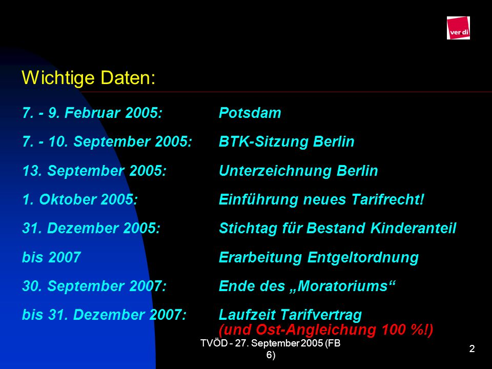 """Wichtige Daten: 7. - 9. Februar 2005: Potsdam 7. - 10. September 2005: BTK-Sitzung Berlin 13. September 2005: Unterzeichnung Berlin 1. Oktober 2005: Einführung neues Tarifrecht! 31. Dezember 2005: Stichtag für Bestand Kinderanteil bis 2007 Erarbeitung Entgeltordnung 30. September 2007: Ende des """"Moratoriums bis 31. Dezember 2007: Laufzeit Tarifvertrag (und Ost-Angleichung 100 %!)"""