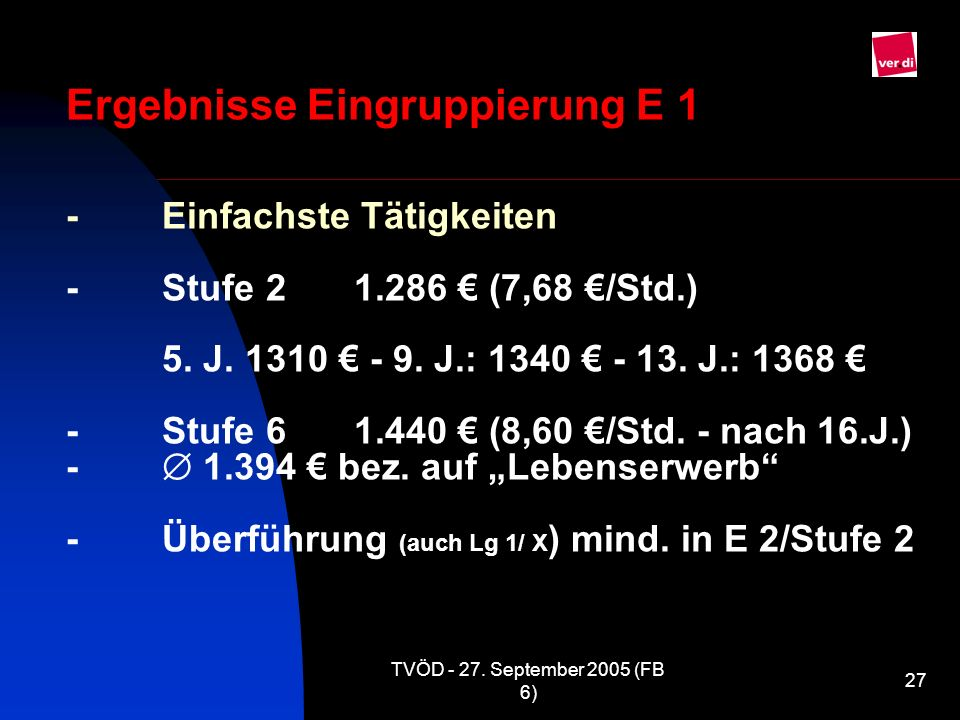 Ergebnisse Eingruppierung E 1 -. Einfachste Tätigkeiten -. Stufe 2. 1