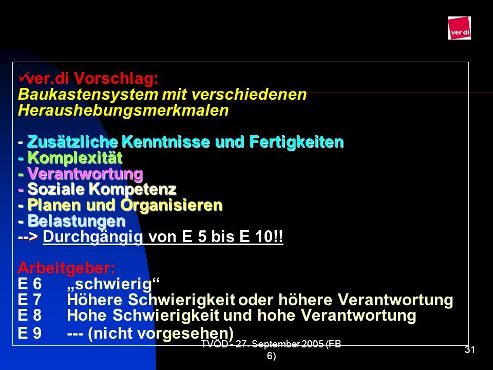 """ver.di Vorschlag: Baukastensystem mit verschiedenen Heraushebungsmerkmalen - Zusätzliche Kenntnisse und Fertigkeiten - Komplexität - Verantwortung - Soziale Kompetenz - Planen und Organisieren - Belastungen --> Durchgängig von E 5 bis E 10!! Arbeitgeber: E 6 """"schwierig E 7 Höhere Schwierigkeit oder höhere Verantwortung E 8 Hohe Schwierigkeit und hohe Verantwortung E 9 --- (nicht vorgesehen)"""