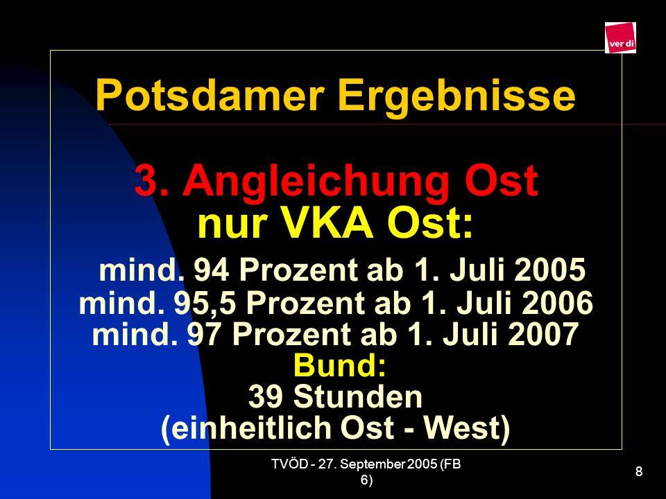Potsdamer Ergebnisse 3. Angleichung Ost nur VKA Ost: mind
