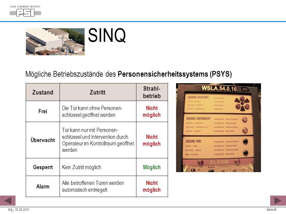 SINQ Mögliche Betriebszustände des Personensicherheitssystems (PSYS)