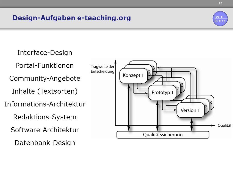 Design-Aufgaben e-teaching.org