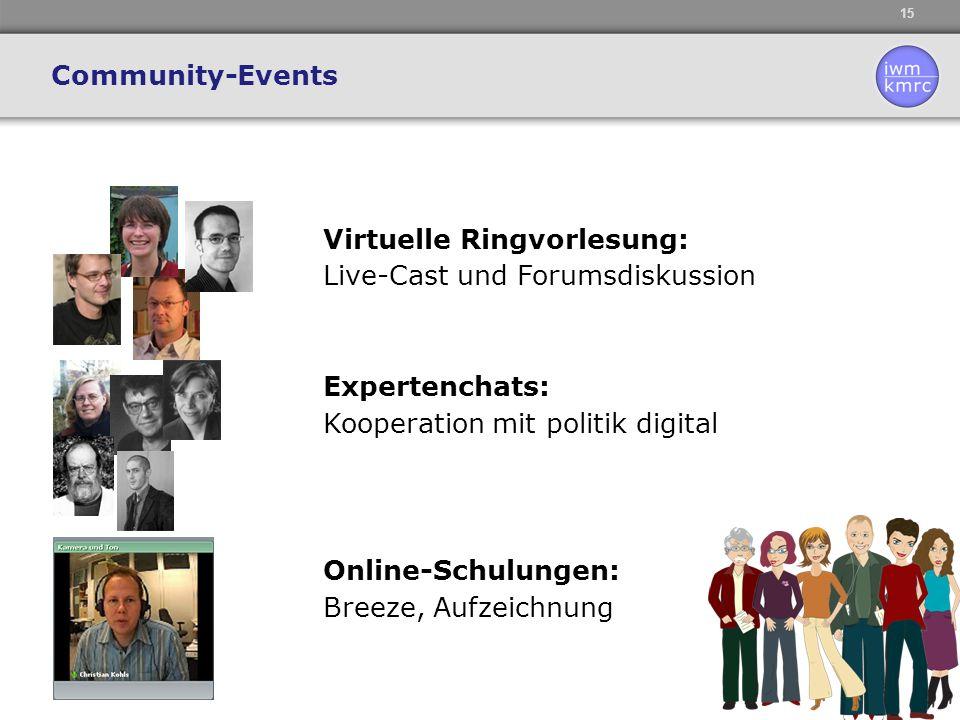 Virtuelle Ringvorlesung: Live-Cast und Forumsdiskussion