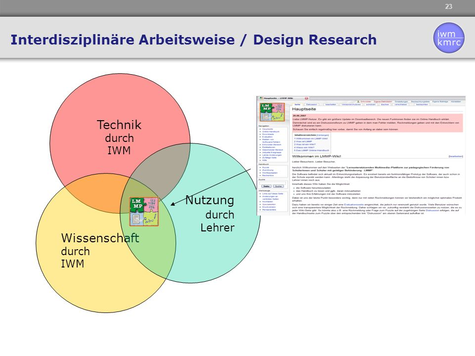 Interdisziplinäre Arbeitsweise / Design Research