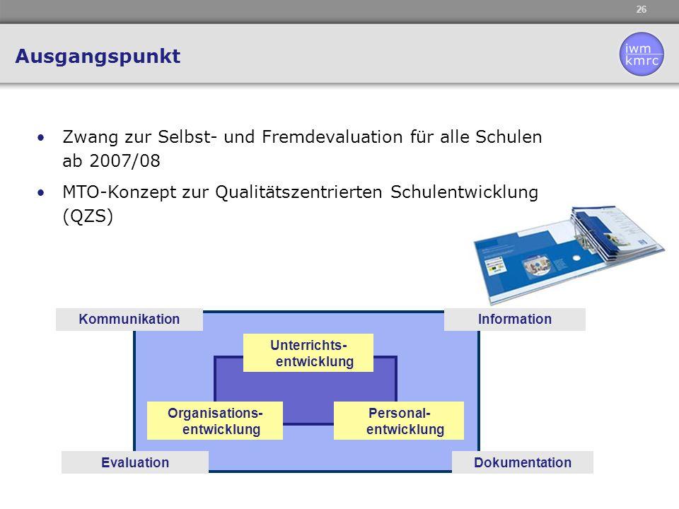 Unterrichts-entwicklung Organisations-entwicklung Personal-entwicklung