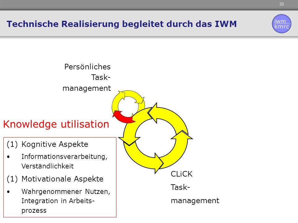 Technische Realisierung begleitet durch das IWM