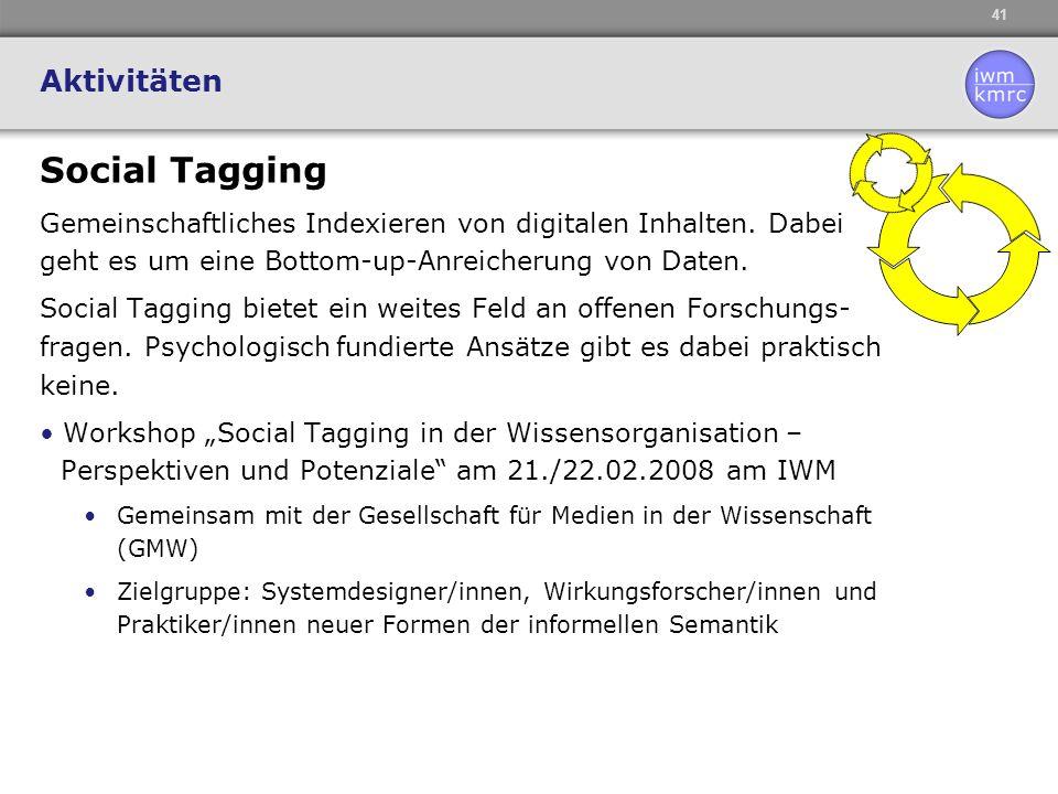 Social Tagging Aktivitäten