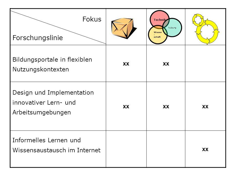 Fokus Forschungslinie Bildungsportale in flexiblen xx