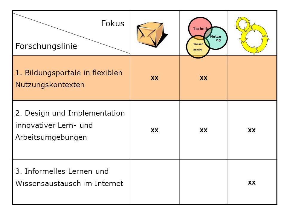 Fokus Forschungslinie 1. Bildungsportale in flexiblen xx