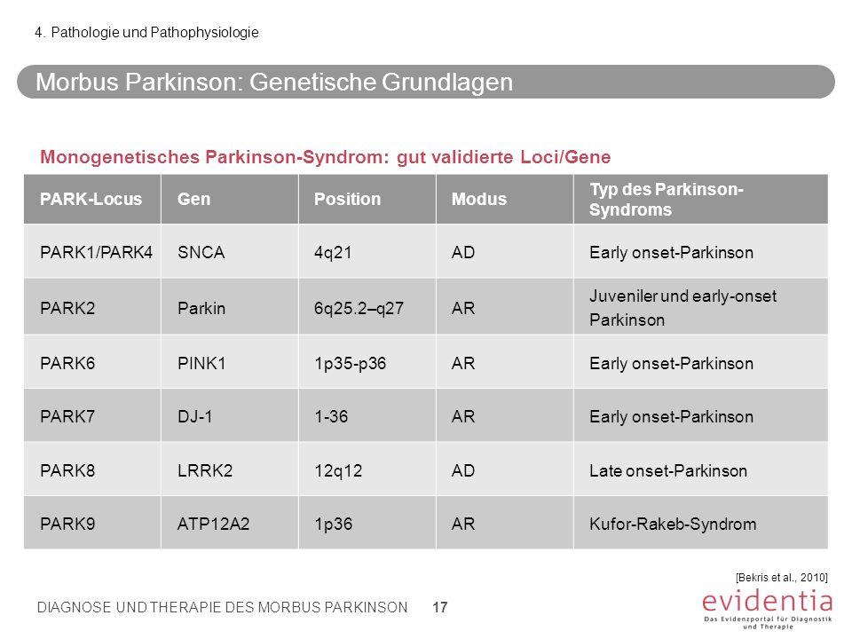 Morbus Parkinson: Genetische Grundlagen