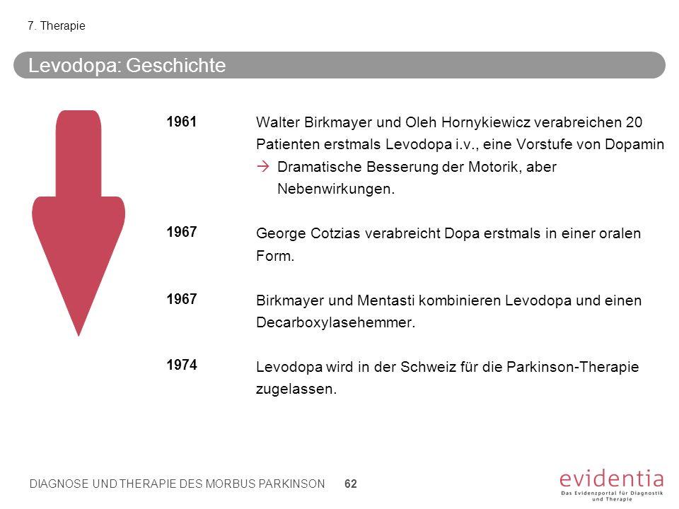 7. Therapie Levodopa: Geschichte. 1961.