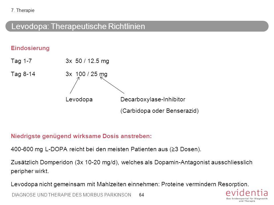 Levodopa: Therapeutische Richtlinien