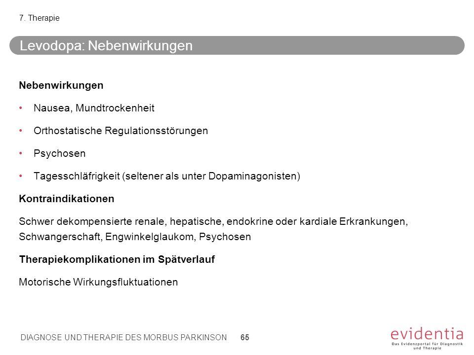 Levodopa: Nebenwirkungen