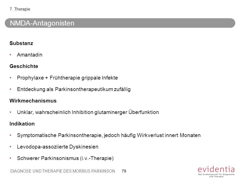 NMDA-Antagonisten Substanz Amantadin Geschichte