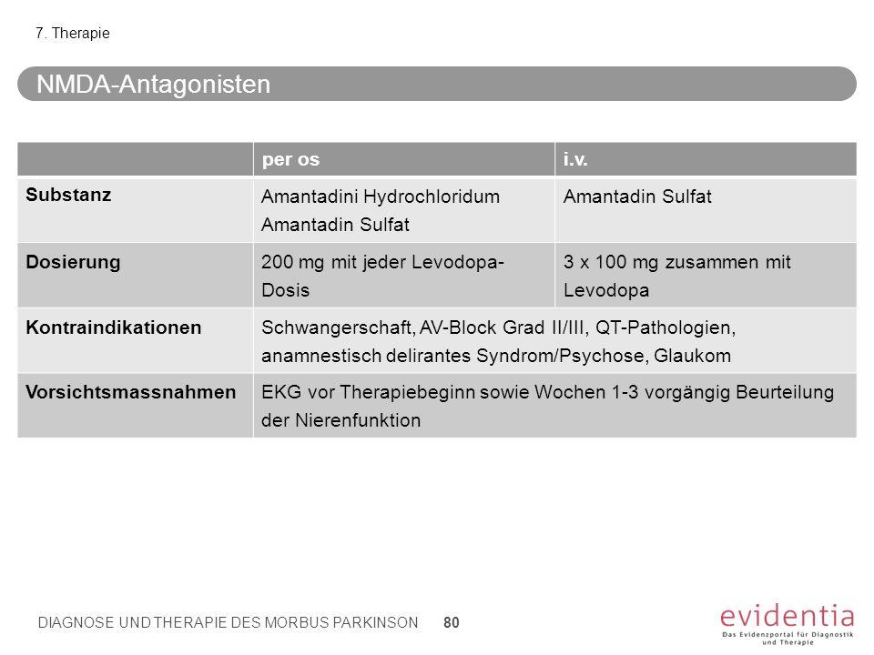 NMDA-Antagonisten per os i.v. Substanz Amantadini Hydrochloridum