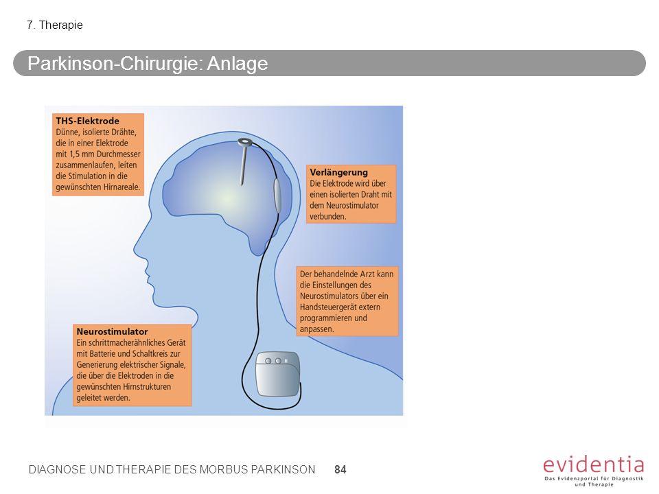 Parkinson-Chirurgie: Anlage