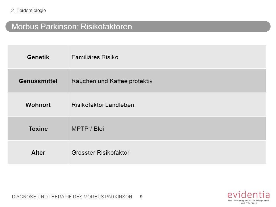Morbus Parkinson: Risikofaktoren