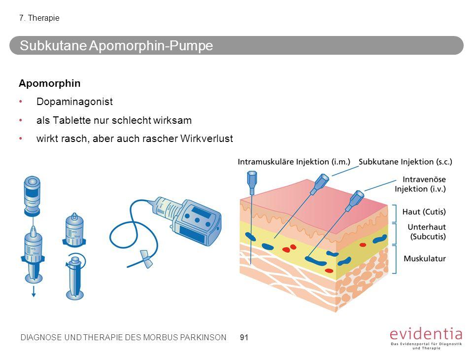 Subkutane Apomorphin-Pumpe
