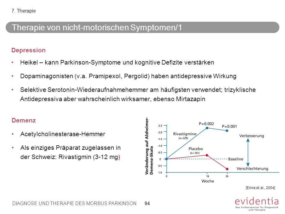 Therapie von nicht-motorischen Symptomen/1