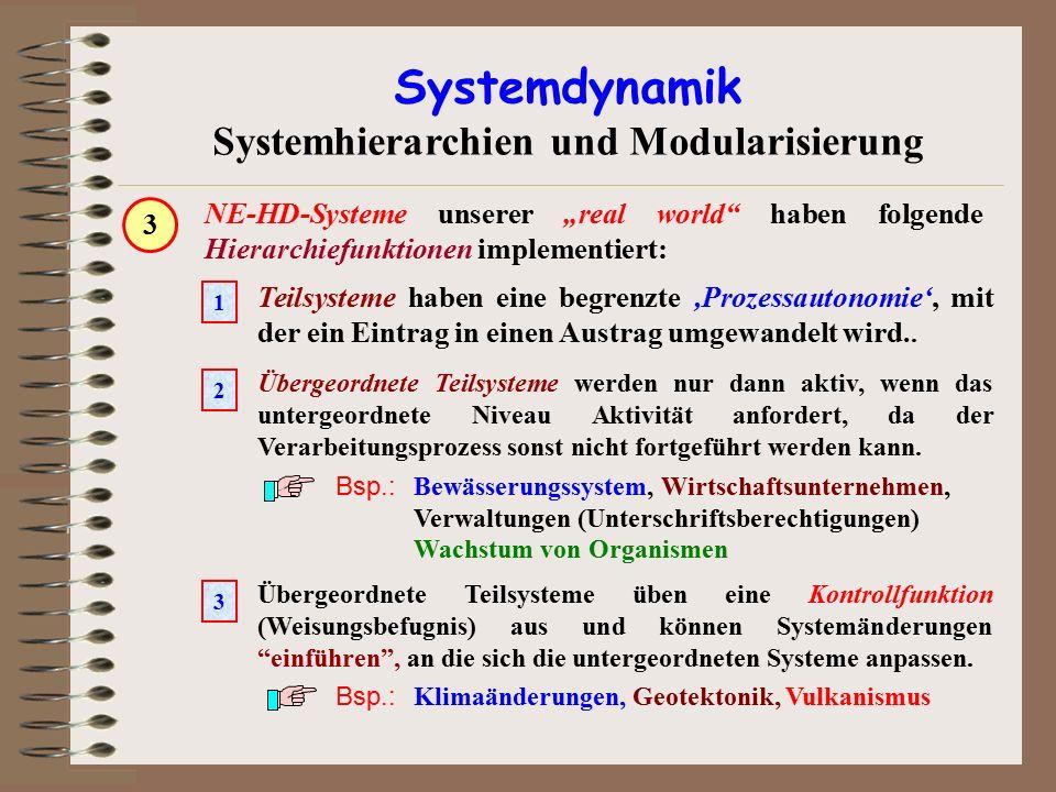 Systemhierarchien und Modularisierung