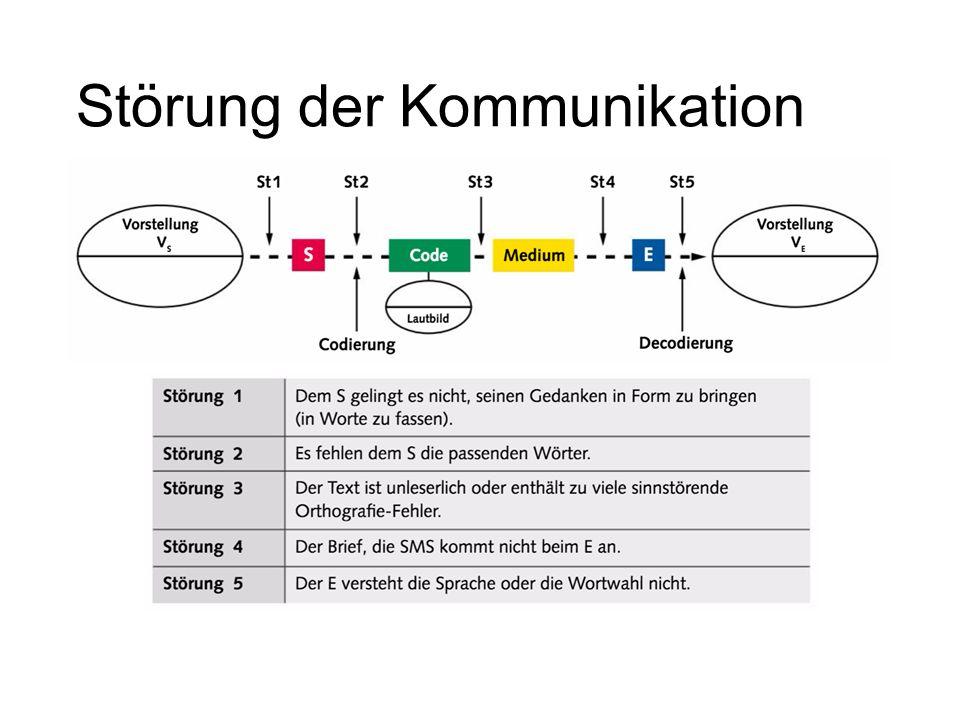 Störung der Kommunikation