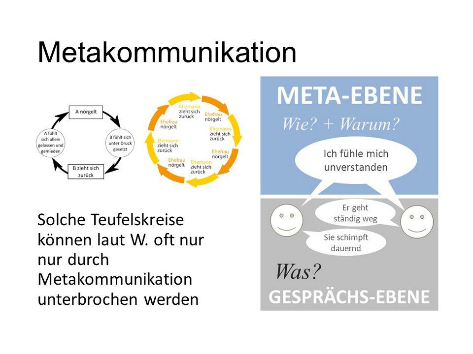 Metakommunikation Solche Teufelskreise können laut W.