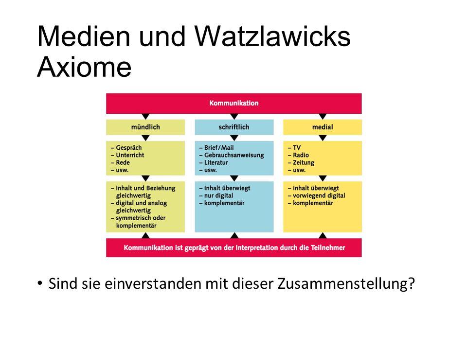 Medien und Watzlawicks Axiome