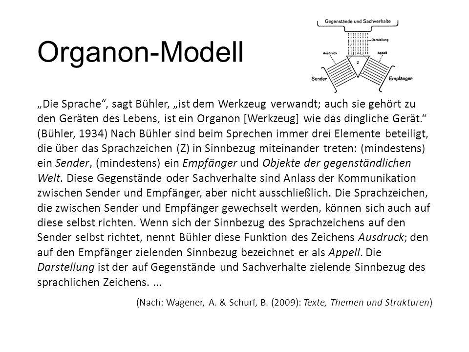 Organon-Modell