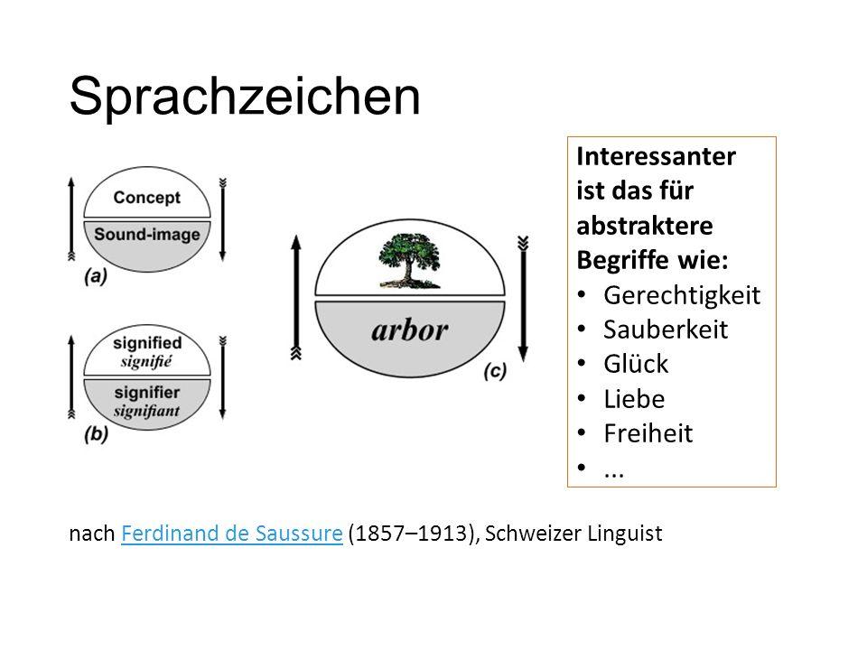 Sprachzeichen Interessanter ist das für abstraktere Begriffe wie: