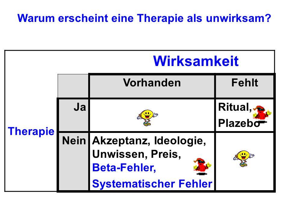 Warum erscheint eine Therapie als unwirksam