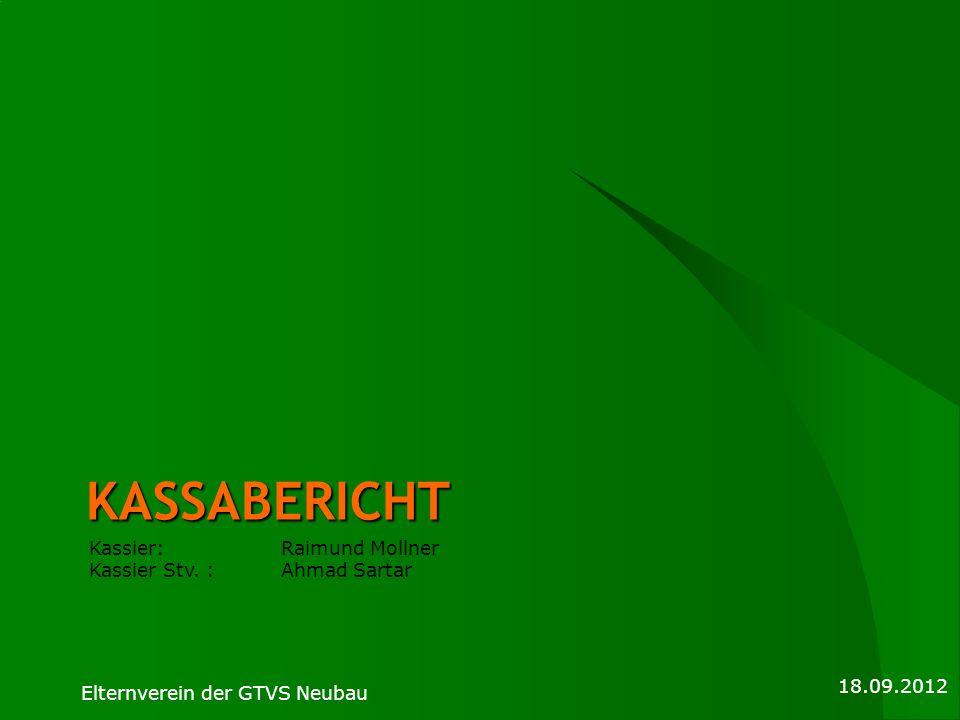 Kassabericht Kassier: Raimund Mollner Kassier Stv. : Ahmad Sartar