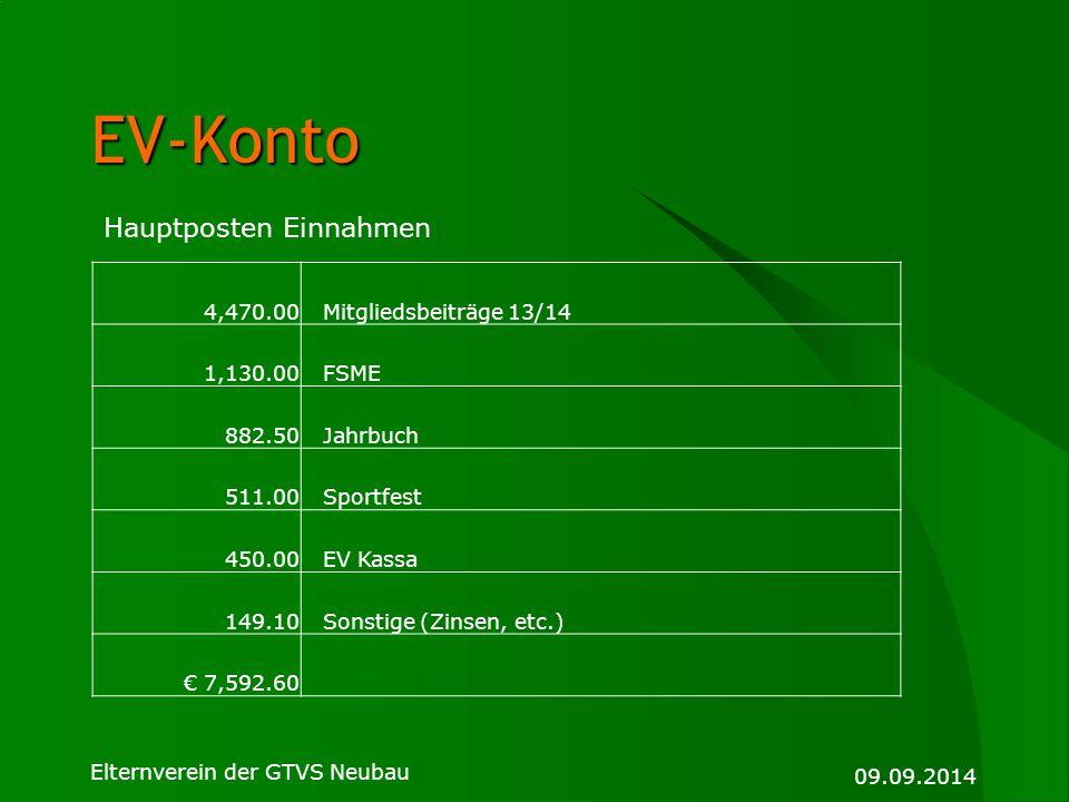 EV-Konto Hauptposten Einnahmen 4,470.00 Mitgliedsbeiträge 13/14