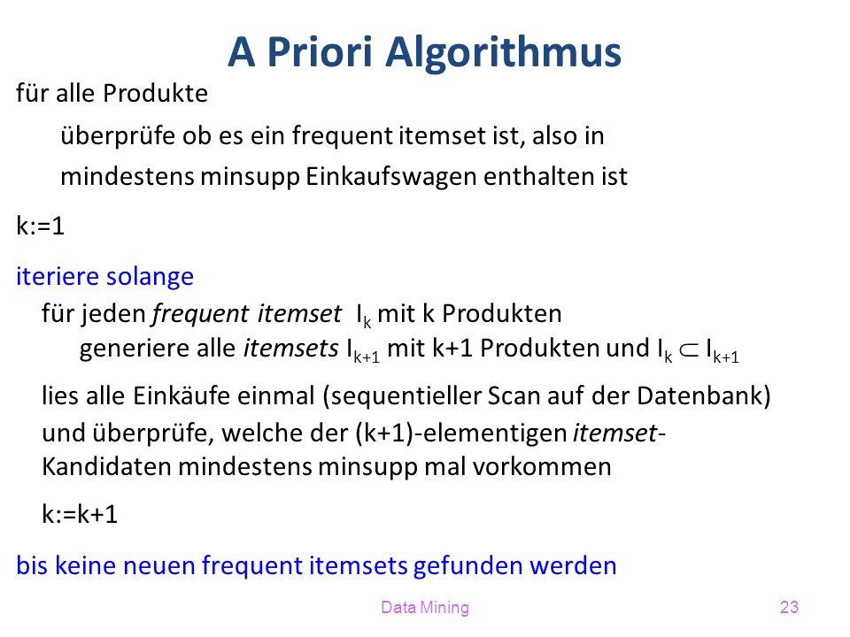 A Priori Algorithmus für alle Produkte