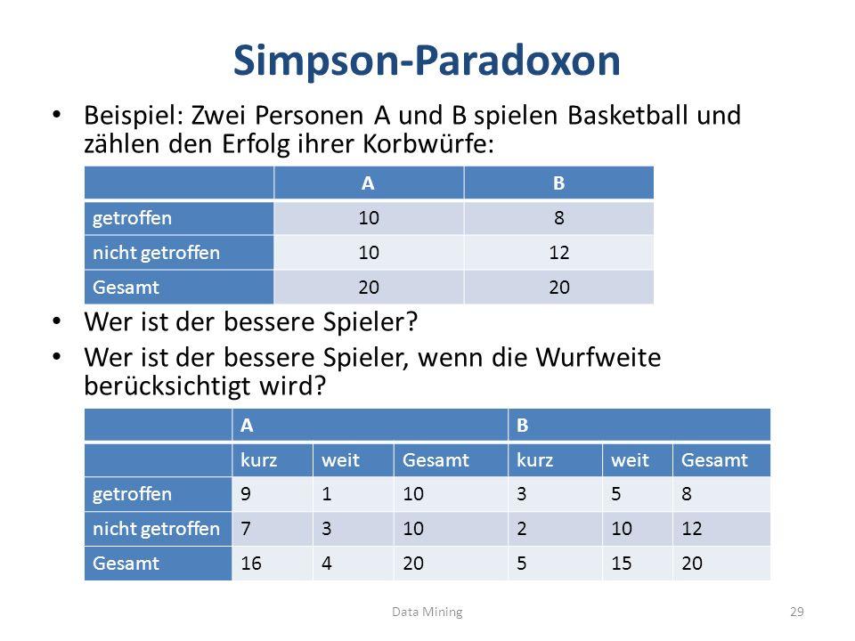 Simpson-Paradoxon Beispiel: Zwei Personen A und B spielen Basketball und zählen den Erfolg ihrer Korbwürfe: