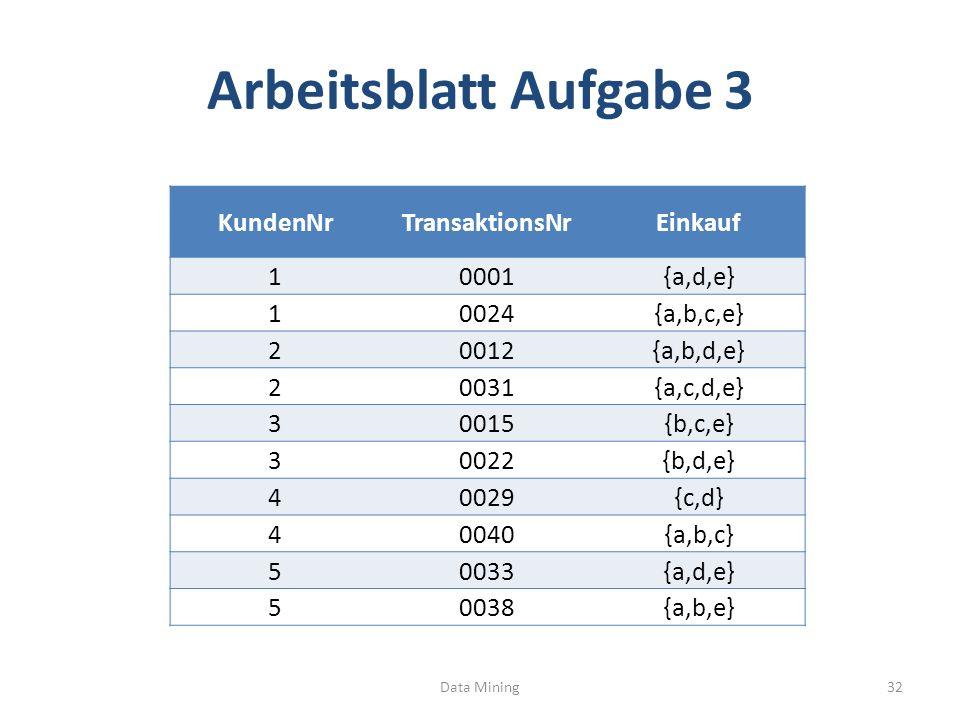 Arbeitsblatt Aufgabe 3 KundenNr TransaktionsNr Einkauf 1 0001 {a,d,e}