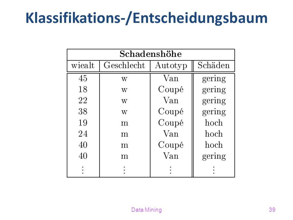 Klassifikations-/Entscheidungsbaum