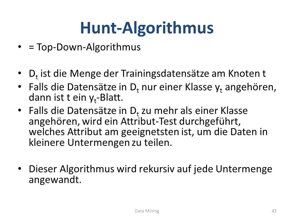 Hunt-Algorithmus = Top-Down-Algorithmus