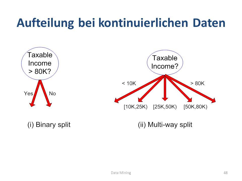 Aufteilung bei kontinuierlichen Daten