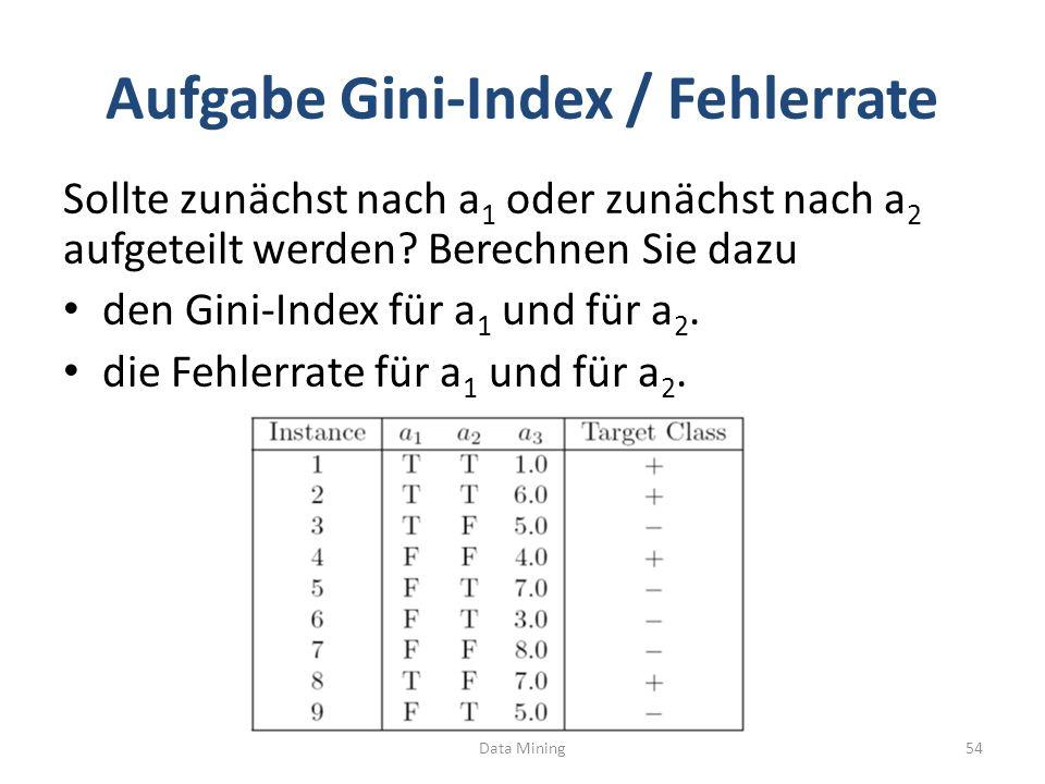 Aufgabe Gini-Index / Fehlerrate