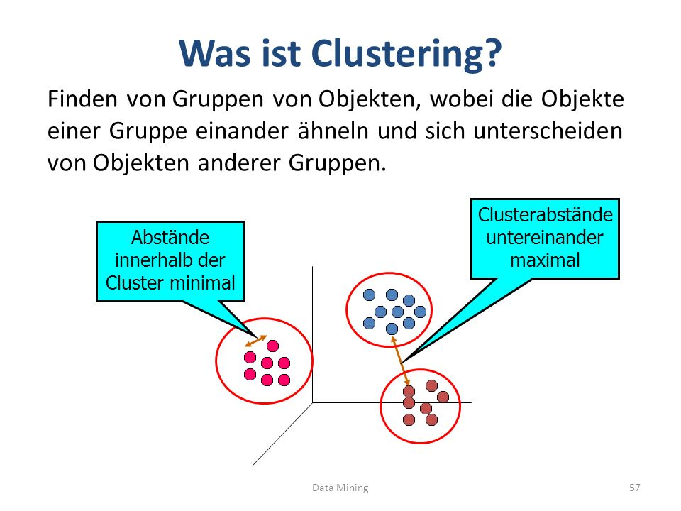 Was ist Clustering
