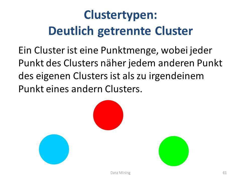 Clustertypen: Deutlich getrennte Cluster