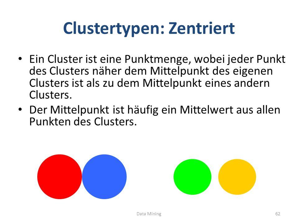 Clustertypen: Zentriert