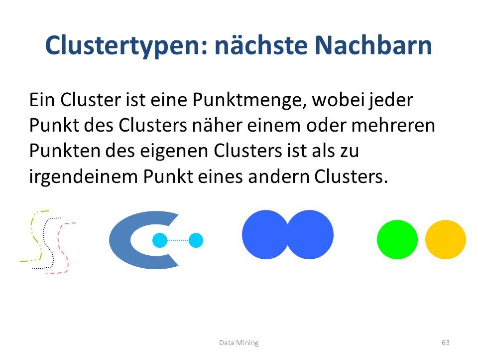 Clustertypen: nächste Nachbarn
